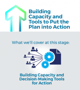 Building Capacity and Tools